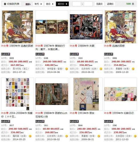 部分叶永青作品在拍卖市场上的成交价。雅昌艺术网截图