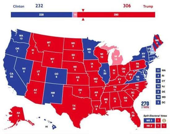 图为2016年美国总统选举效果及各州选举人票数,其中红色为特朗普赢得的州,蓝色为希拉里赢得的州。图片来自网络