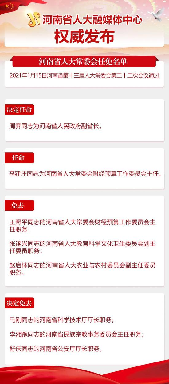 周霁任河南省副省长