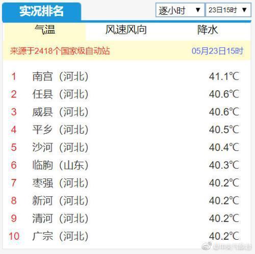 圖片來自中央氣象臺官方微博