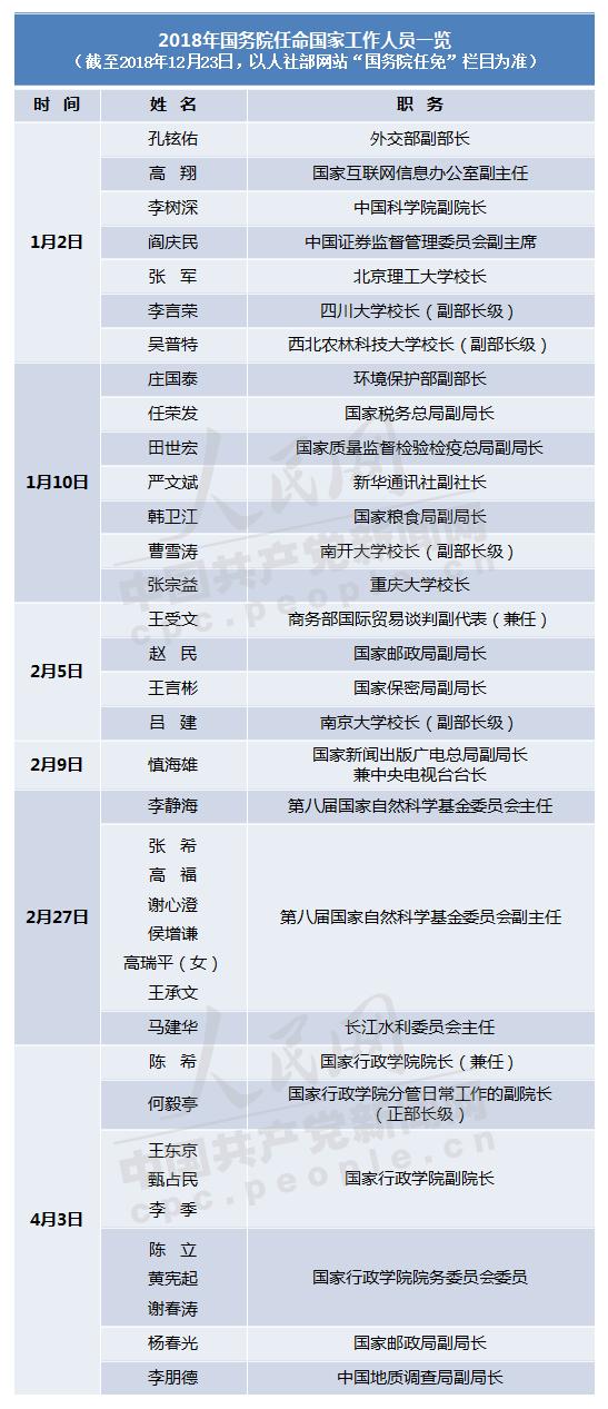 本文图均为 中国共产党讯休网 图