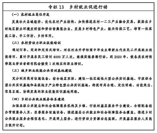 专栏13 乡村就业促进行动 新华社发