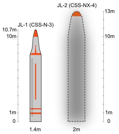 ▲外媒猜测制作的巨浪-1型导弹与巨浪-2型导弹外形对比图