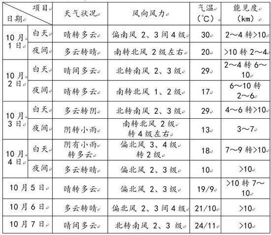 四川广汉撤市设区争论过去一年 官方有了新回复