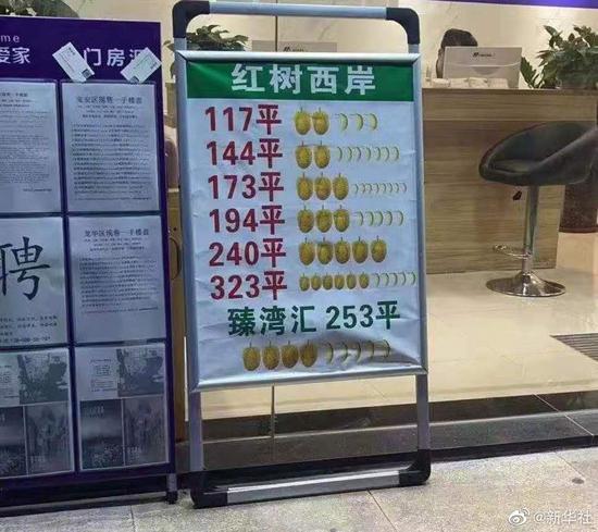 """南方日报评""""水果图案挂牌价"""":对楼市炒作坚持""""露头就打"""""""