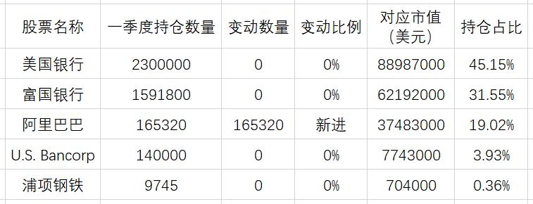 京东租赁厂房改建仓库_股票策略操盘益牛网