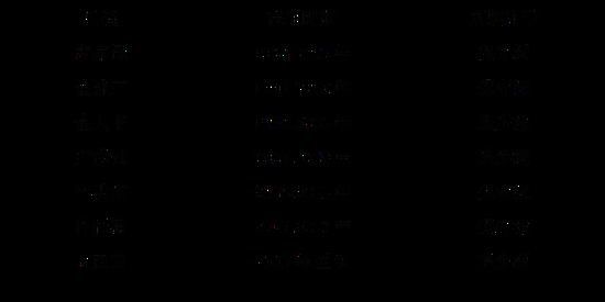 五月婷婷中文字幕_亚洲va_亚洲大片免费看www