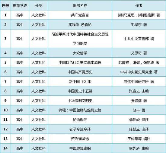 全锦赛郑思维/黄雅琼混双夺魁 陈雨菲女单折桂