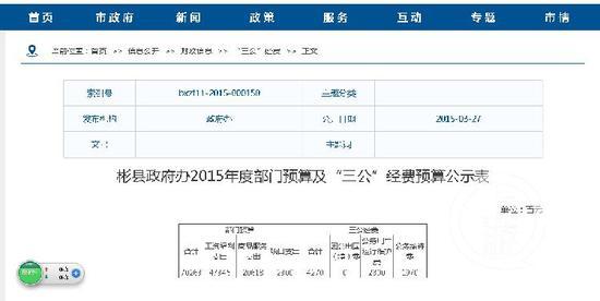 """▲2015年度彬县,""""三公""""经费预算。"""