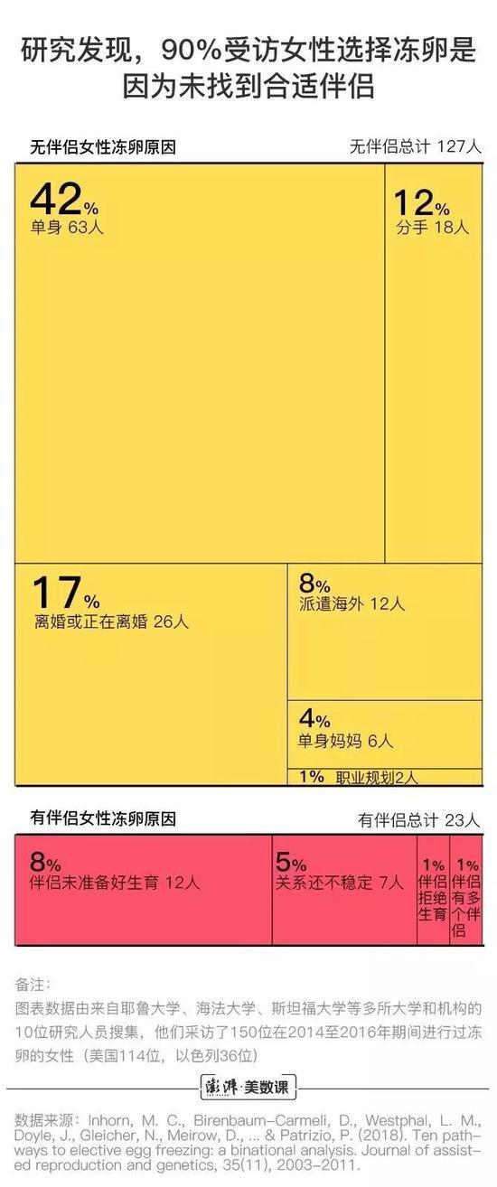 © 澎湃新闻网