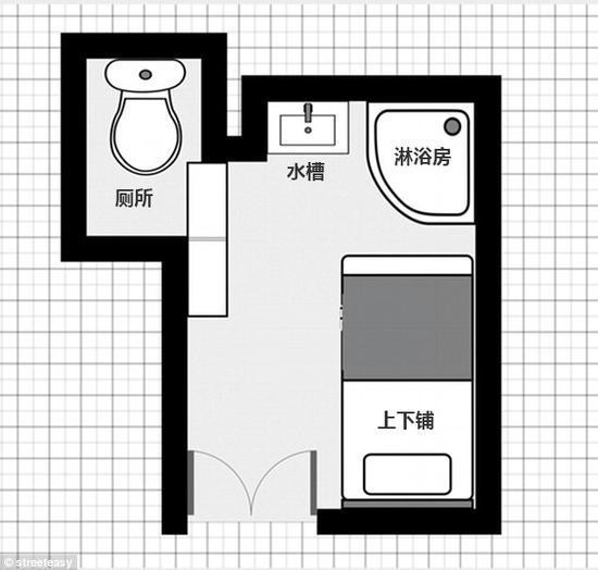 該公寓戶型圖。圖自房地產網站StreetEasy