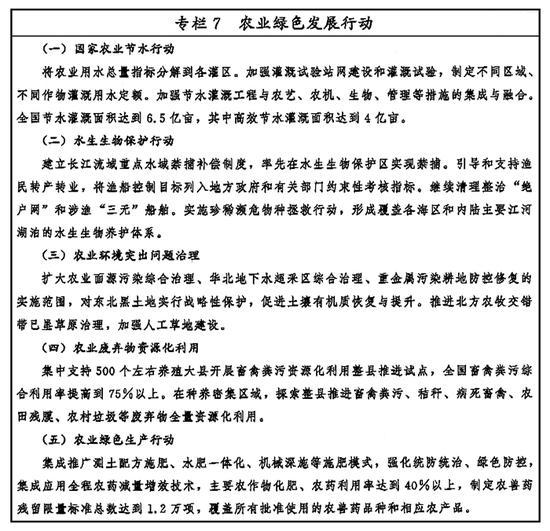 专栏7 农业绿色发展行动 新华社发