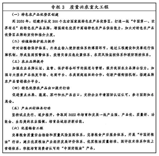 专栏3 质量兴农重大工程 新华社发