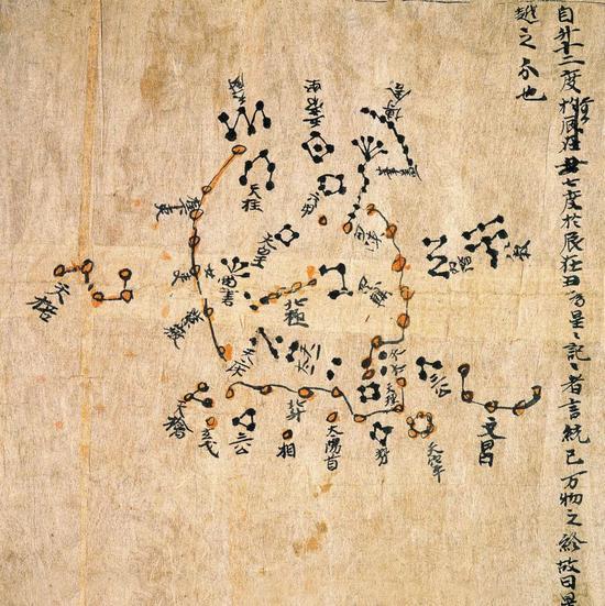 中国唐代星象图,描绘了在北半球所见到的夜空,图下方为北斗。