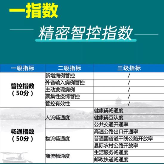 ↑图片来源:浙江新闻