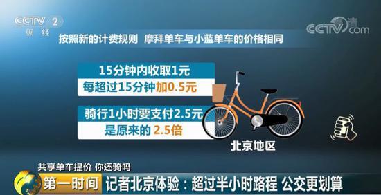 1小时4元 – 共享单车集体涨价贵过公交 你还会骑吗?的照片 - 2