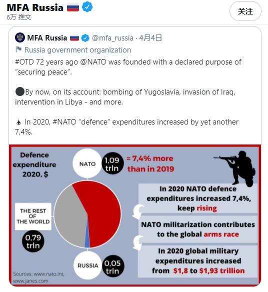 """俄外交部为北约别样""""庆生""""。来源:twitter"""