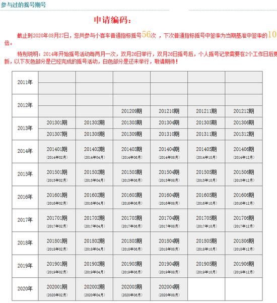 傅明先任山东烟台市委书记