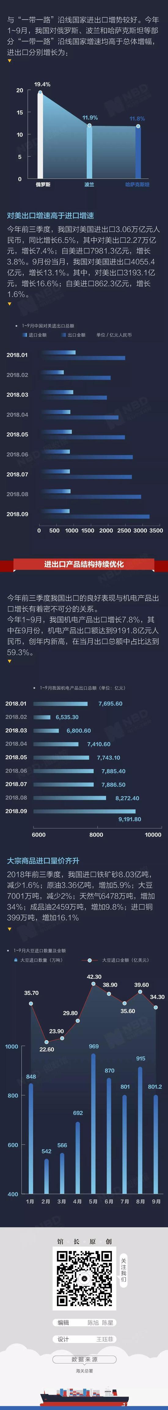 网站公告:美国打压下中国出口怎么样?最新成绩单堪称惊艳