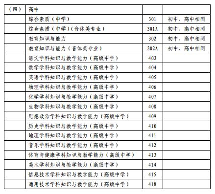 石家庄下半年中小教教员资历测验(里试)延期举办