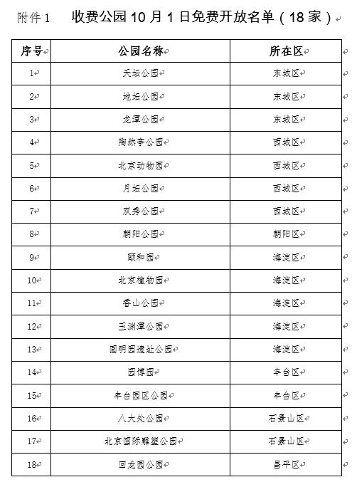 10月1日当天北京18家收费公园将免费开放
