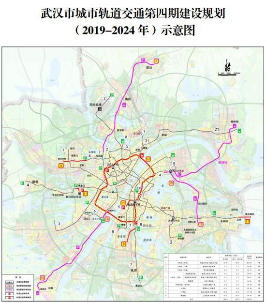 图据武汉市城市轨道交通第四期建设规划(2019-2024年)