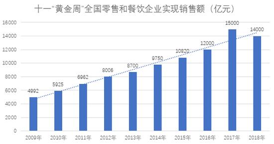 期市收评:沪银涨逾3% 铁矿石尾盘跳水跌近3%