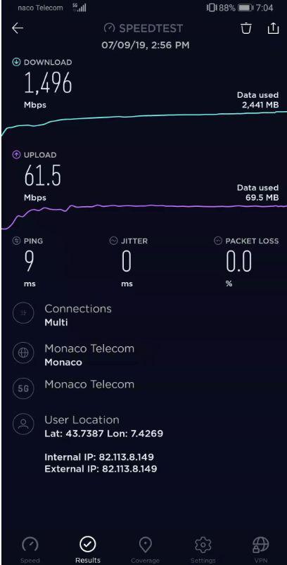 摩纳哥电信5G业务启动后用华为Mate20X测试的5G速度。图片由华为公司提供