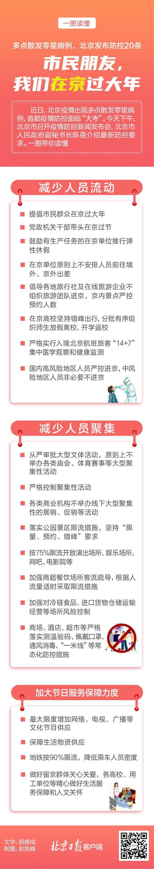 北京日报:市民朋友,我们在京过大年