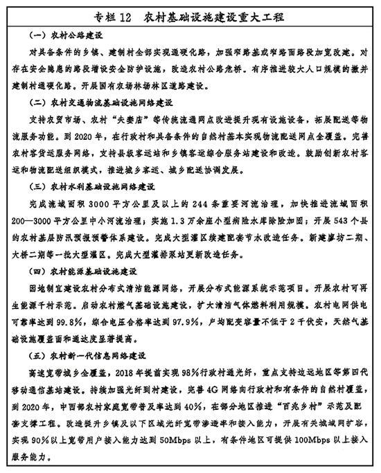 专栏12 农村基础设施建设重大工程 新华社发