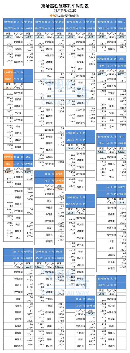 京哈高铁运行时刻表来了 请收好