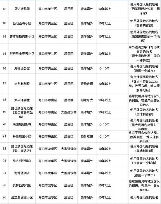 特斯拉搁置上海工厂的增资扩产,维持50万辆的年产能