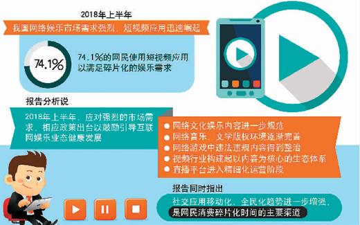 图表:我国74.1%的网民使用短视频应用 边纪红作 新华社发