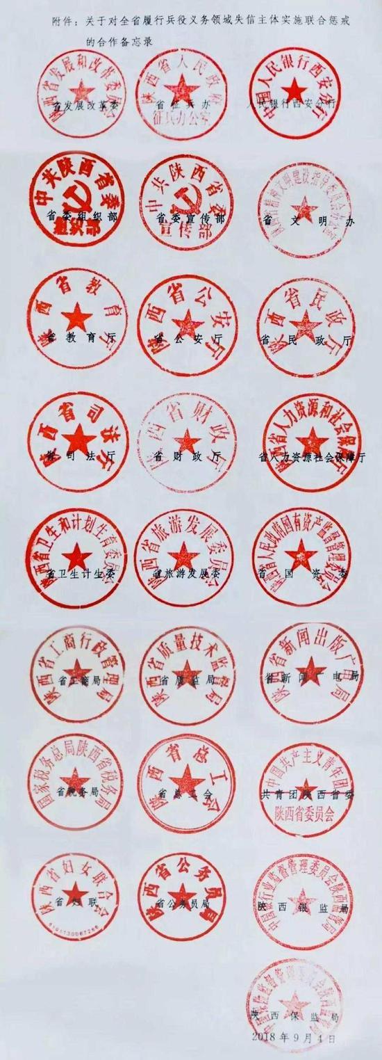 陕西省军地25个部门联合签署印发的《关于对全省履行兵役义务领域失信主体实施联合惩戒的合作备忘录》