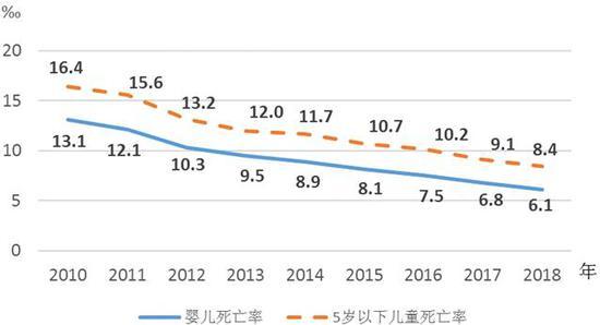 10月广义货币同比增长8.4%流动性供给端稳健调控