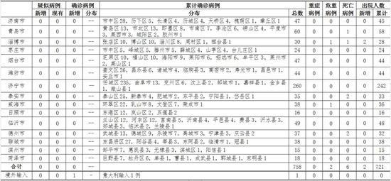 山东济南市长清区发生4.1级地震震源深度10千米