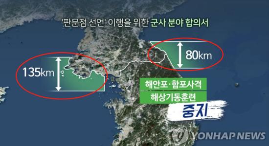 红圈处为朝韩商定的海上缓冲区(韩联社)