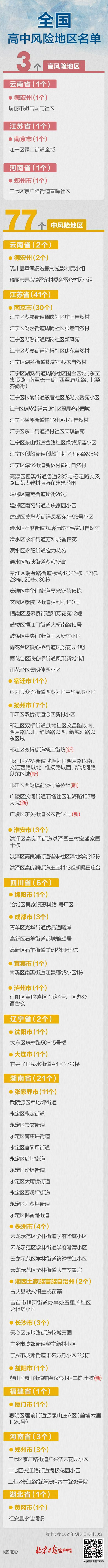 扬州益阳多地升级,全国现有高中风险区3+77个