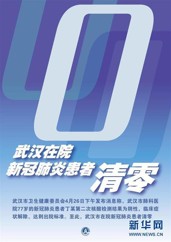 海报:武汉在院新冠肺炎患者清零 新华社记者 陈聪颖 编制