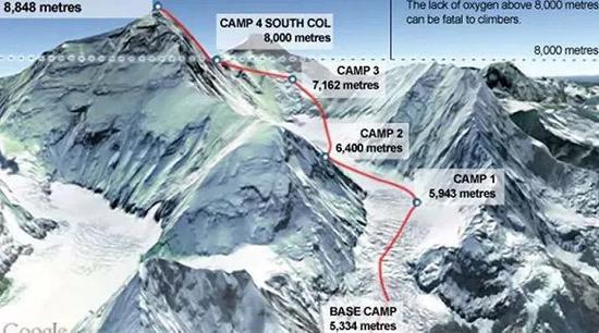 珠峰大本营到4号营地路线。图片来源:CBC