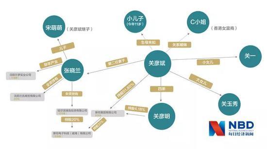 图片来源:记者 李少婷 滑昂 编辑 徐斐 刘茂