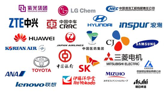 △部分参会企业名单