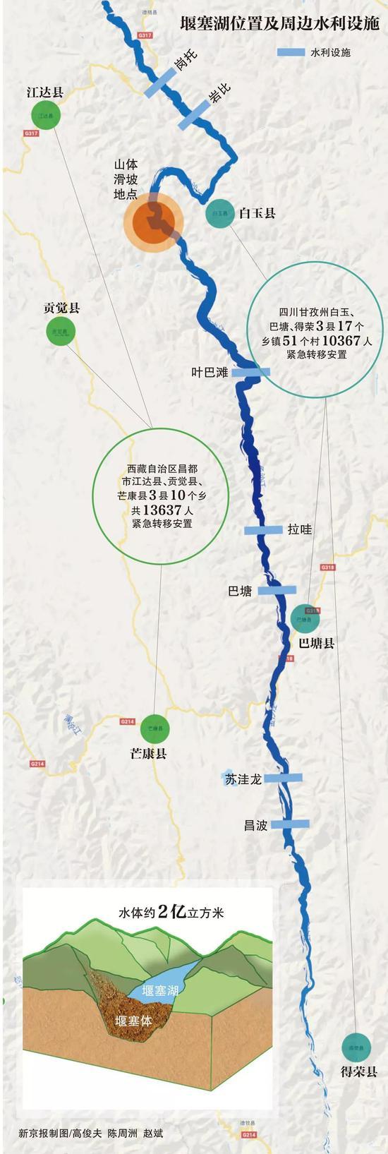 堰塞湖位置及周边水利设施。制图 高俊夫 陈周洲 赵斌