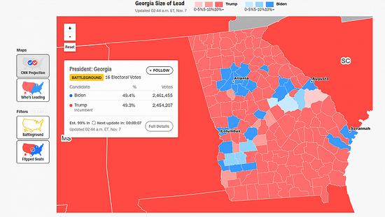 美媒:拜登在佐治亚州领先特朗普7248票