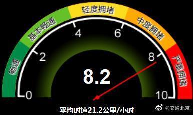 图片来源:北京市交通委员会官方微博