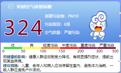受沙尘影响  北京空气质量已达严重污染
