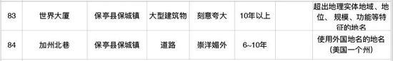 来源:海南省民政厅官网