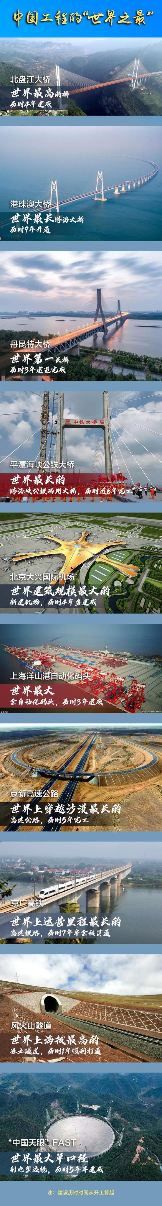 """图解:《中国工程的""""世界之最""""》"""
