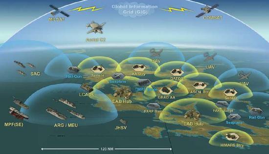 """2016年美国海军陆战队公布的图片展现了""""远征先遣作战基地""""的愿景"""