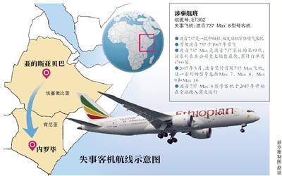 埃塞俄比亚737 Max 8客机坠毁 8名中国乘客遇难